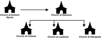 lesson29-church-ephesus