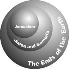 jerusalem-ends-of-earth
