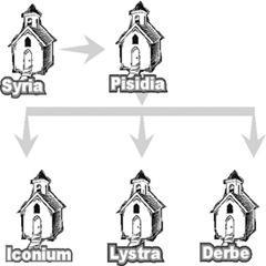 syria-psidia